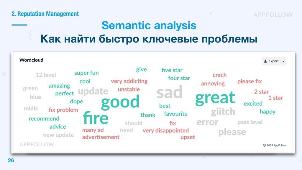 2. Reputation Management Semantic analysis Как ...