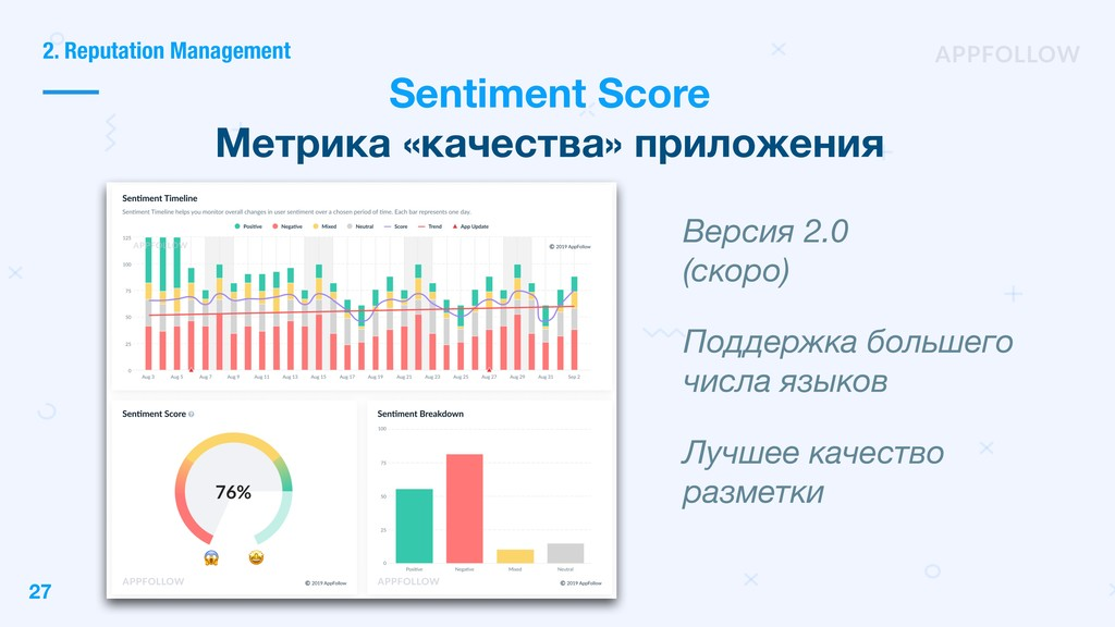 2. Reputation Management Sentiment Score Метрик...