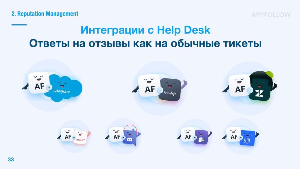 Интеграции c Help Desk Ответы на отзывы как на ...