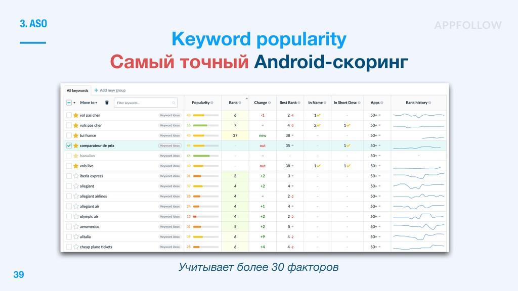 Keyword popularity Самый точный Android-скоринг...