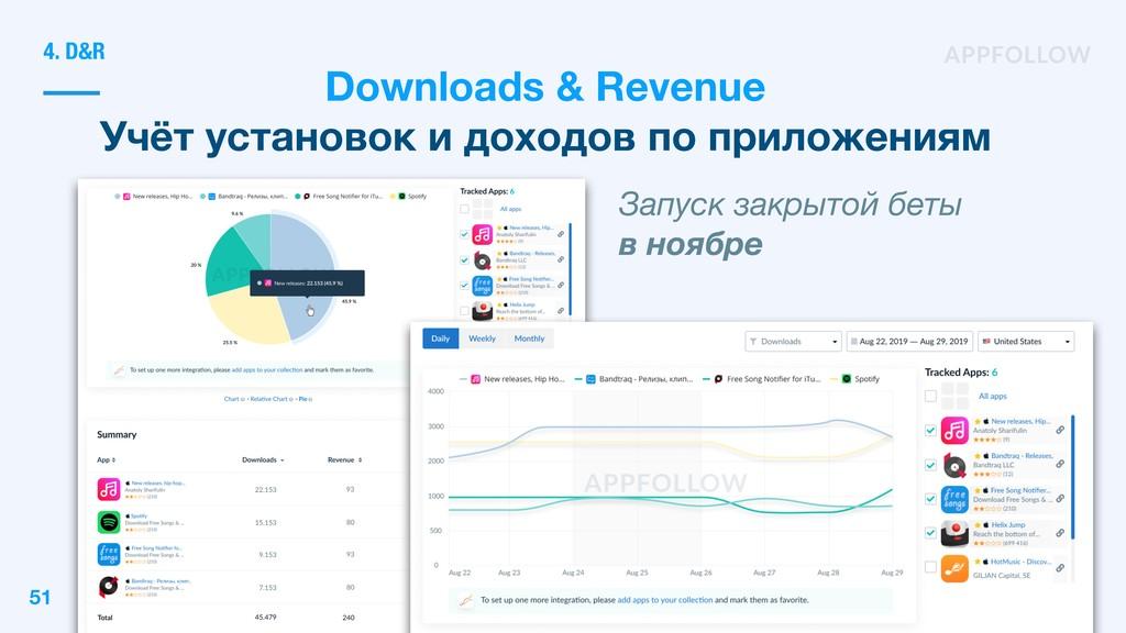 Downloads & Revenue Учёт установок и доходов по...