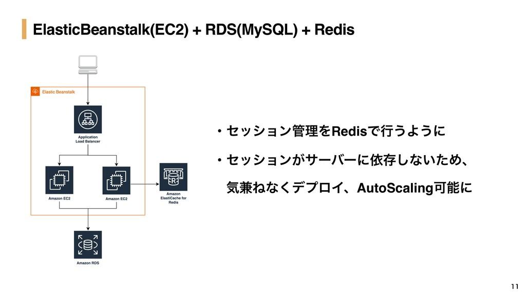 ElasticBeanstalk(EC2) + RDS(MySQL) + Redis  ɾ...