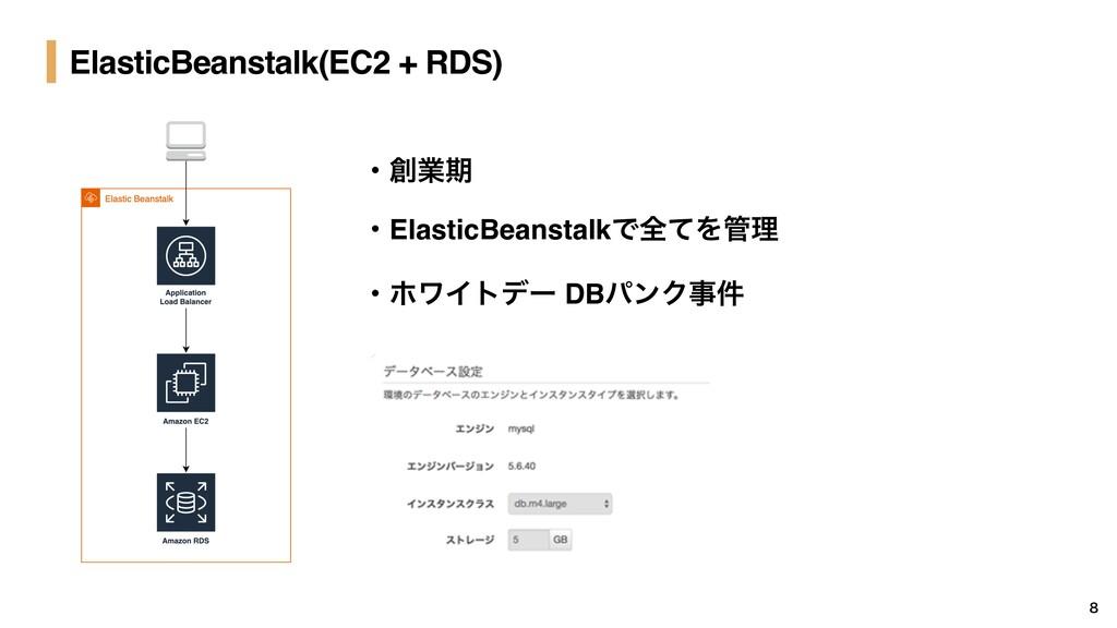 ElasticBeanstalk(EC2 + RDS)  ɾۀظ ɾElasticBean...