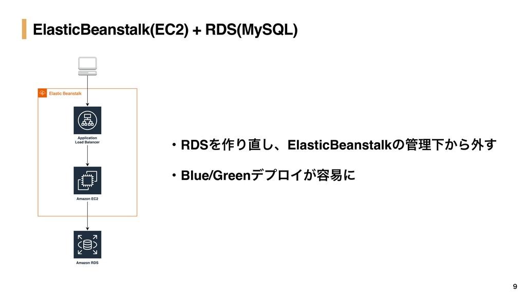 ElasticBeanstalk(EC2) + RDS(MySQL)  ɾRDSΛ࡞Γ͠ɺ...