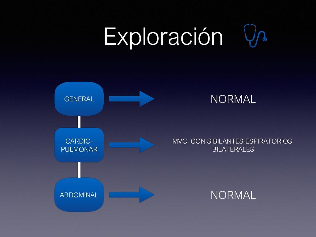 Exploración GENERAL CARDIO- PULMONAR ABDOMINAL ...
