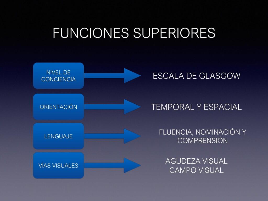 FUNCIONES SUPERIORES NIVEL DE CONCIENCIA ESCALA...