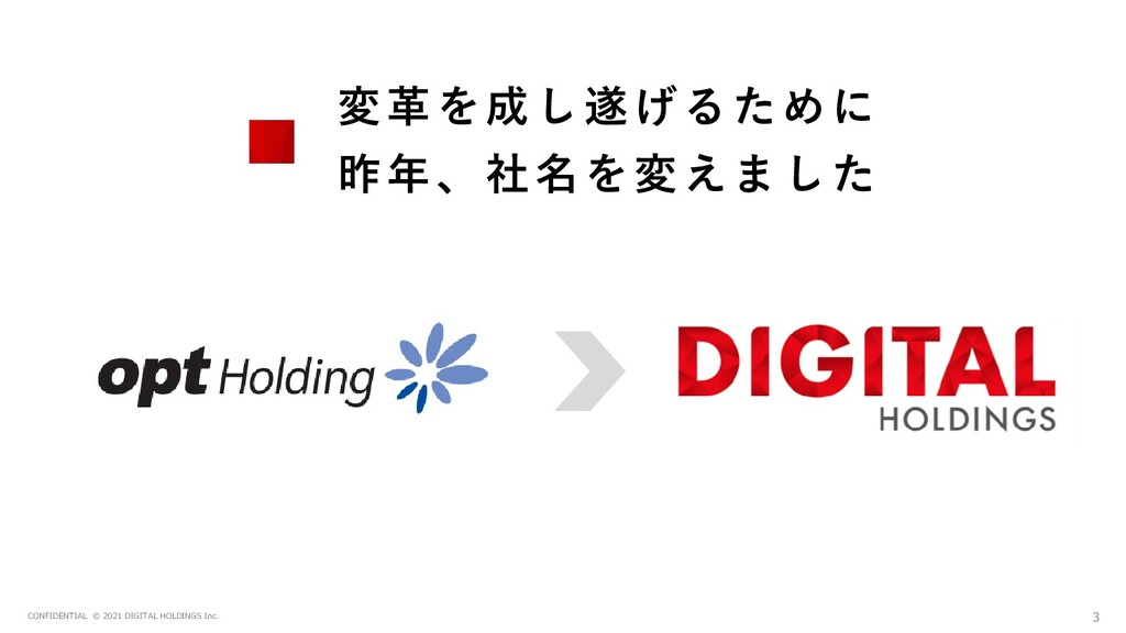 CONFIDENTIAL © 2021 DIGITAL HOLDINGS Inc. 変革を成し...
