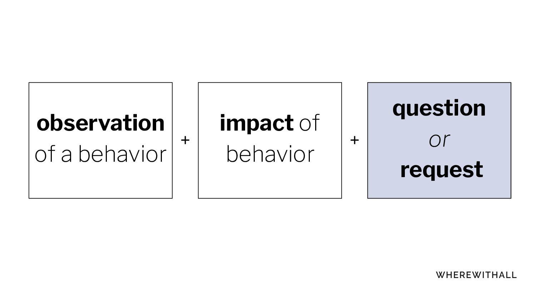 observation of a behavior impact of behavior qu...