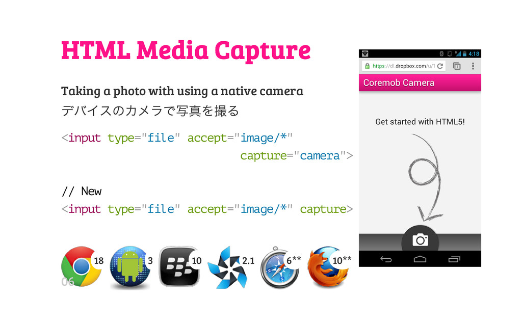 HTML Media Capture Taking a photo with using a ...