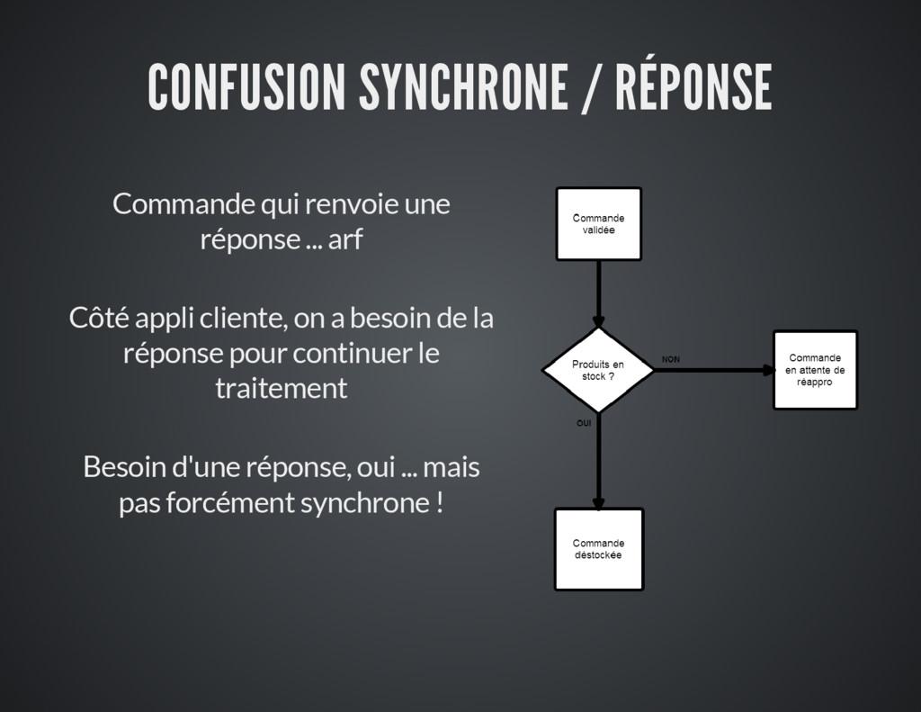 CONFUSION SYNCHRONE / RÉPONSE Commande qui renv...