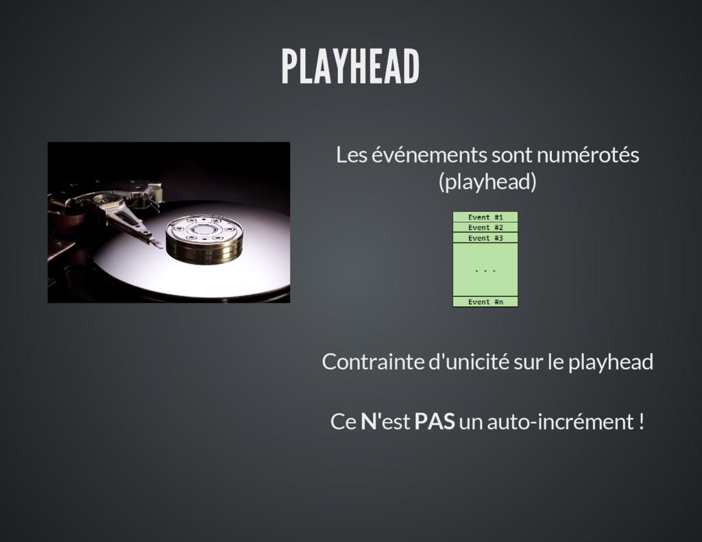 PLAYHEAD Les événements sont numérotés (playhea...