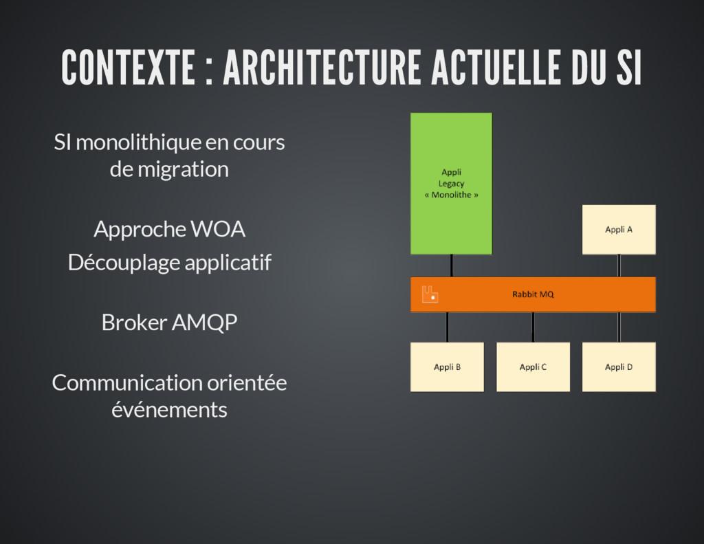 CONTEXTE : ARCHITECTURE ACTUELLE DU SI SI monol...