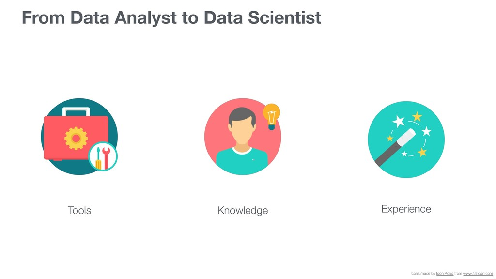 From Data Analyst to Data Scientist Tools Knowl...