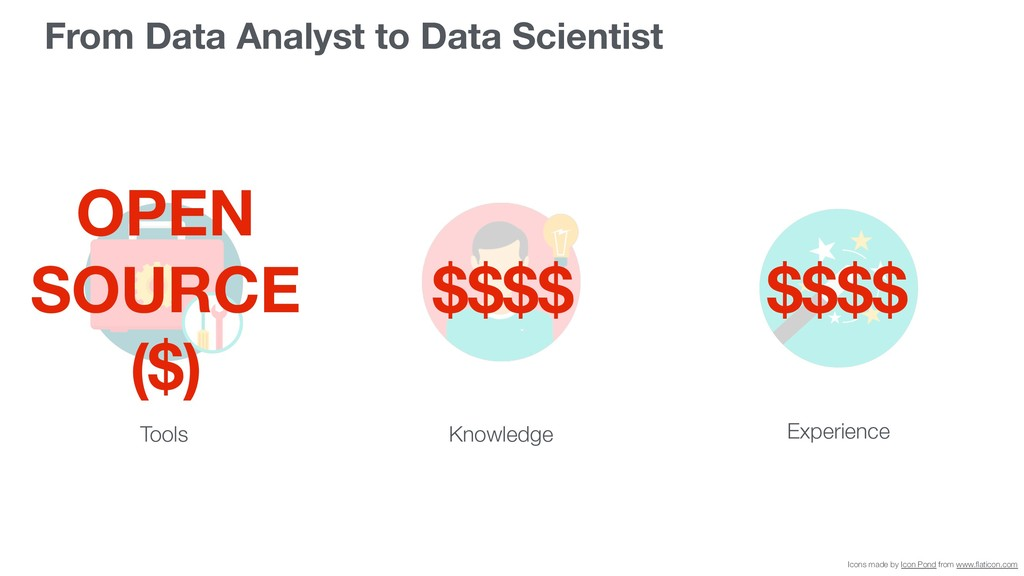 Tools Knowledge Experience From Data Analyst to...