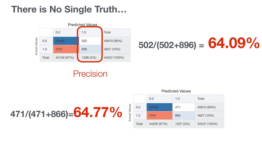 There is No Single Truth… 502/(502+896) = 64.09...