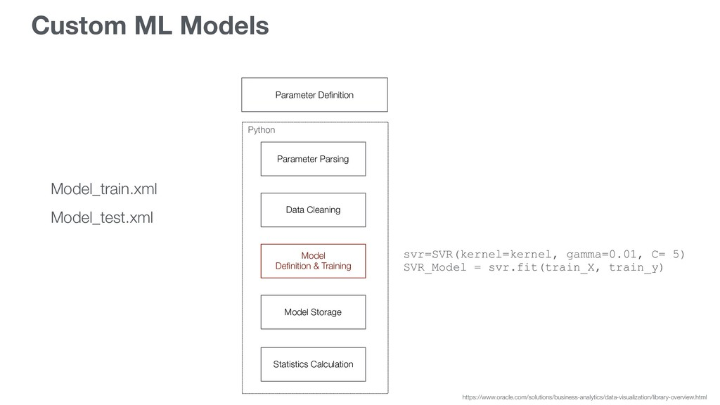 Custom ML Models Model_train.xml Parameter Defin...