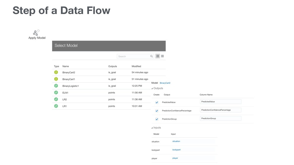 Step of a Data Flow