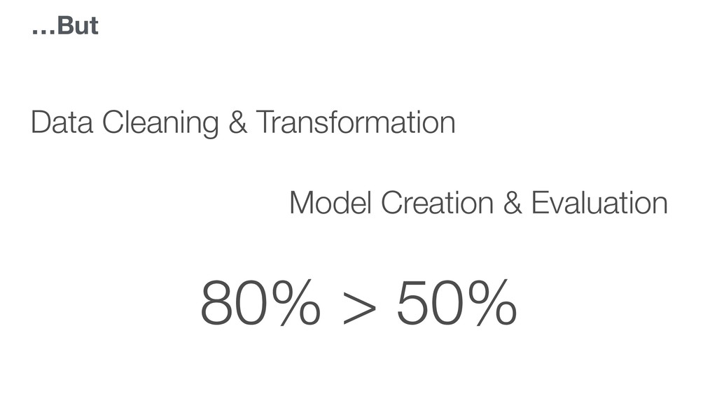…But 80% > 50% Data Cleaning & Transformation M...