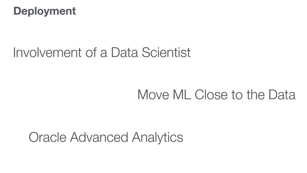 Deployment Involvement of a Data Scientist Move...