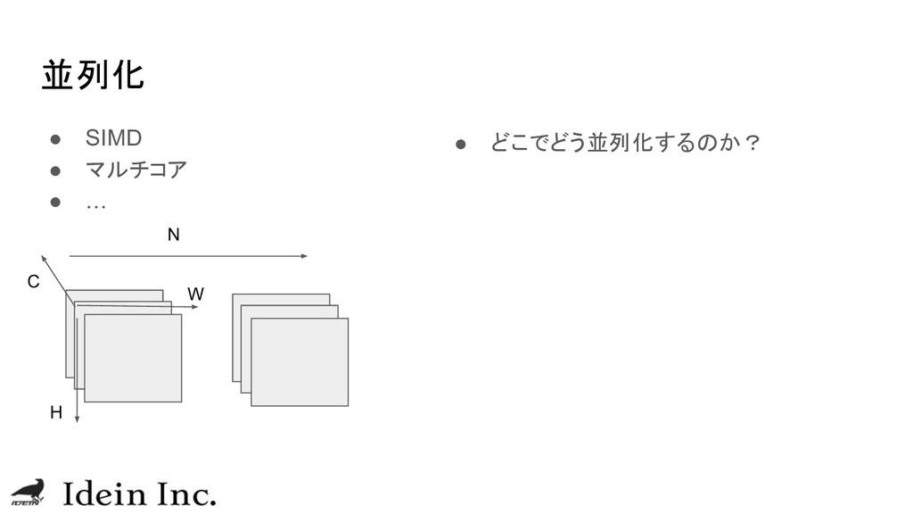 並列化 ● SIMD ● マルチコア ● … N C H W ● どこでどう並列化するのか?