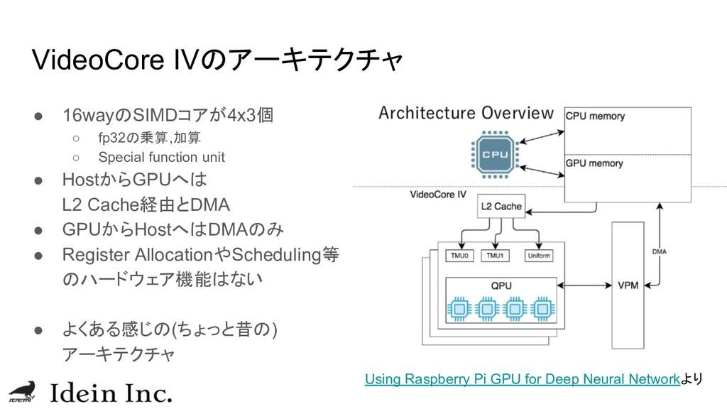VideoCore IVのアーキテクチャ ● 16wayのSIMDコアが4x3個 ○ fp32...