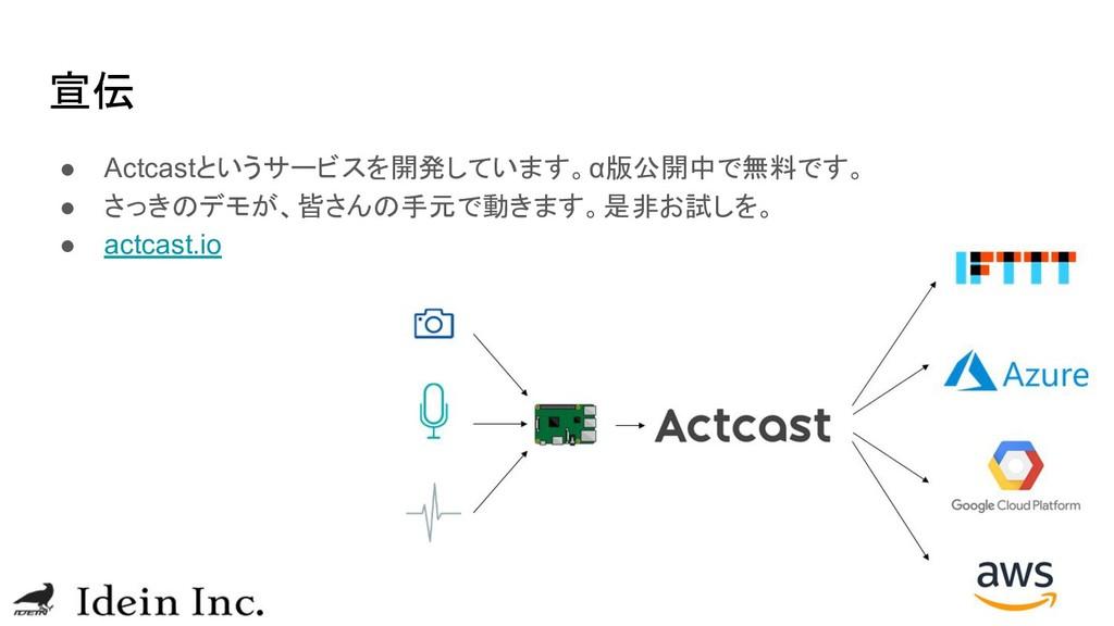 宣伝 ● Actcastというサービスを開発しています。α版公開中で無料です。 ● さっきのデ...