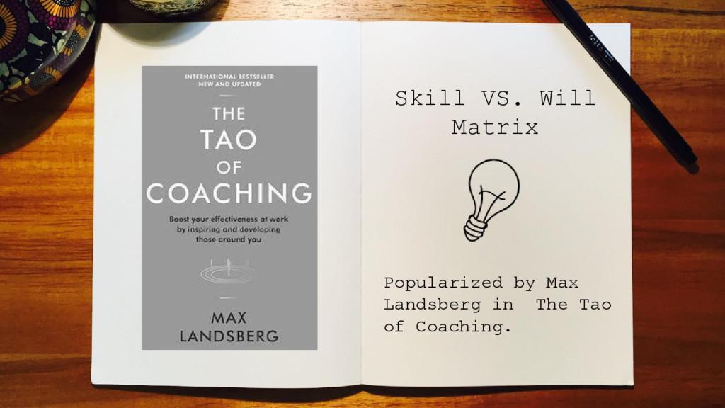 Skill VS. Will Matrix Popularized by Max Landsb...