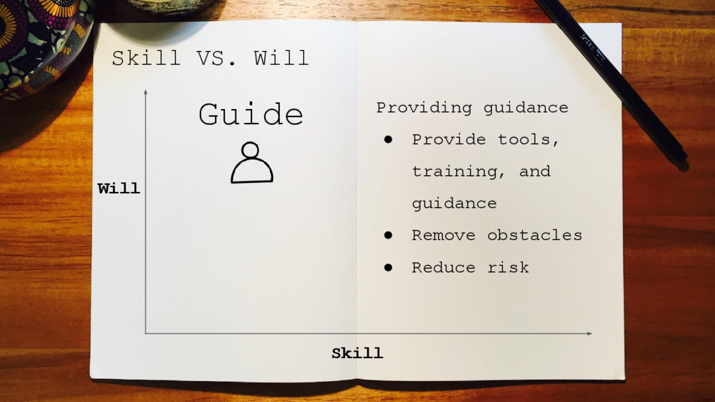 Skill VS. Will Skill Will Providing guidance ● ...