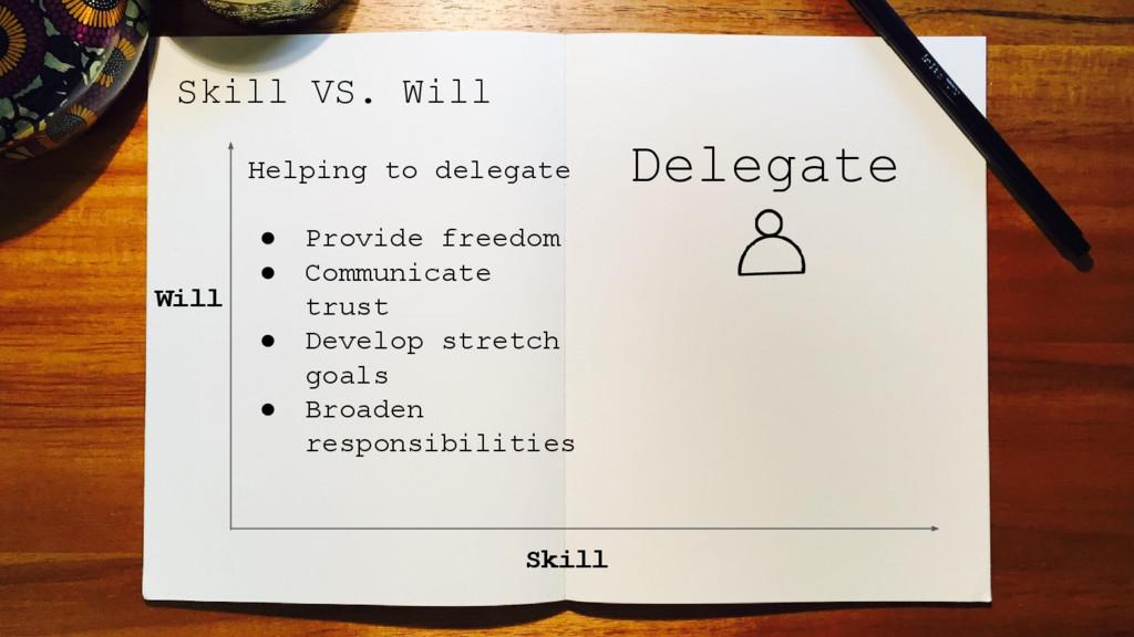 Skill VS. Will Skill Will Helping to delegate ●...