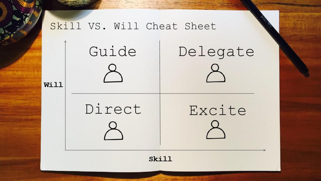 Skill VS. Will Cheat Sheet Skill Will Excite De...