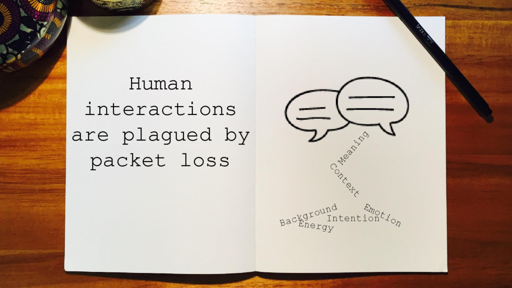Human interactions are plagued by packet loss B...