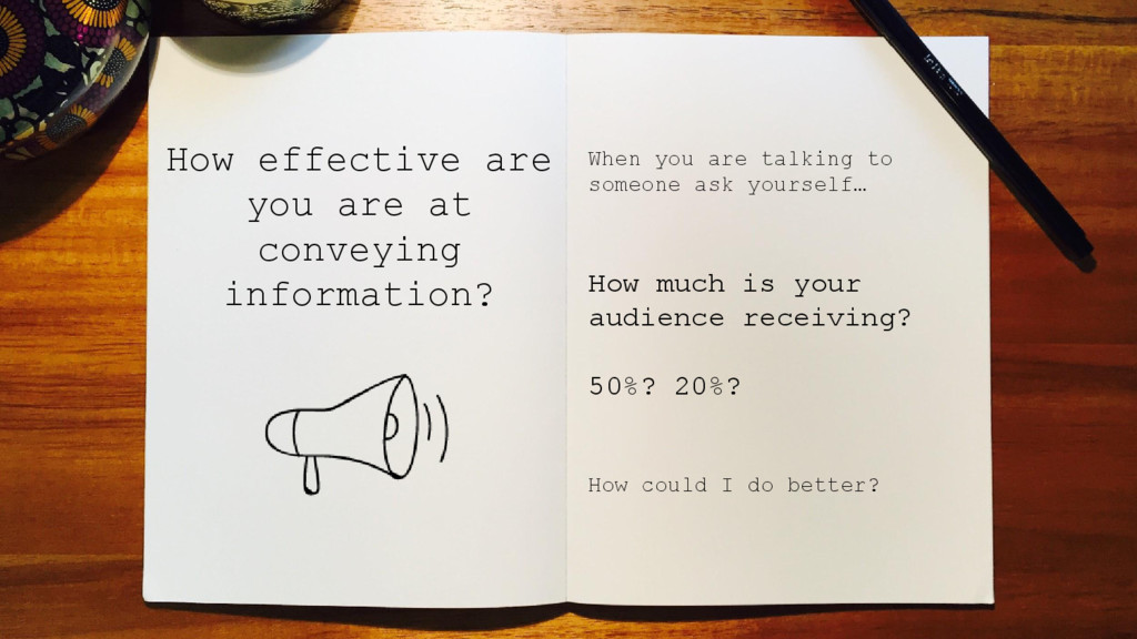 How effective are you are at conveying informat...