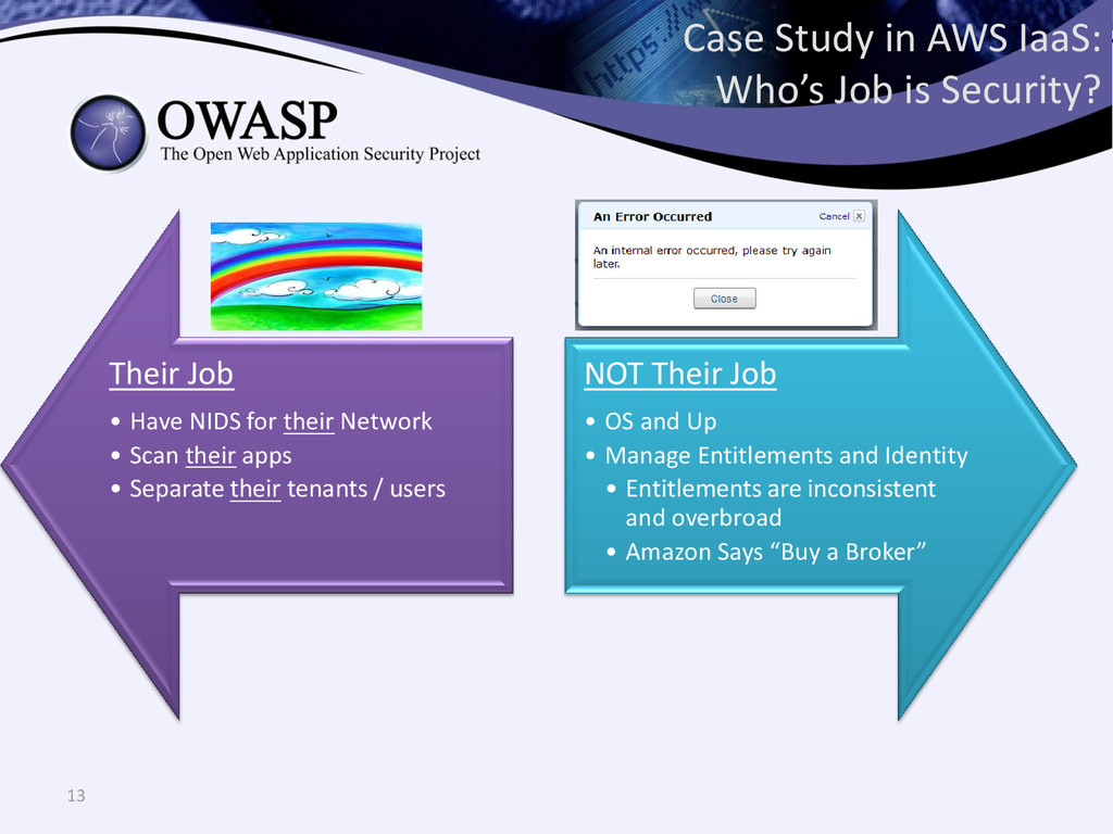 13 Case Study in AWS IaaS: Who's Job is Securit...