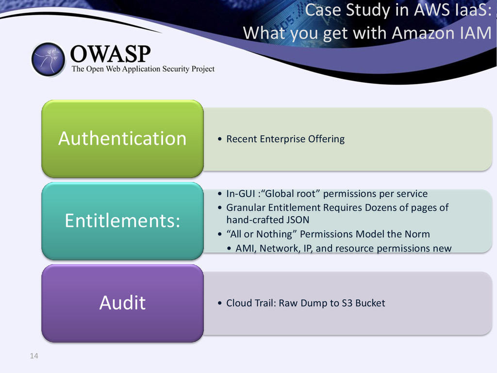 14 Case Study in AWS IaaS: What you get with Am...