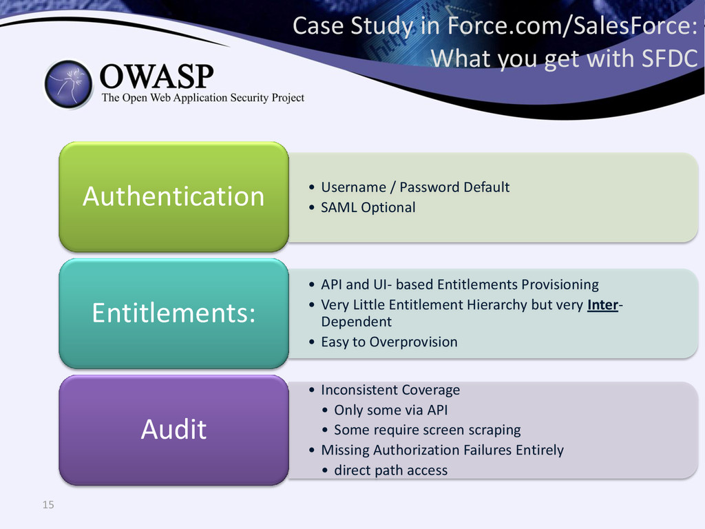 15 Case Study in Force.com/SalesForce: What you...