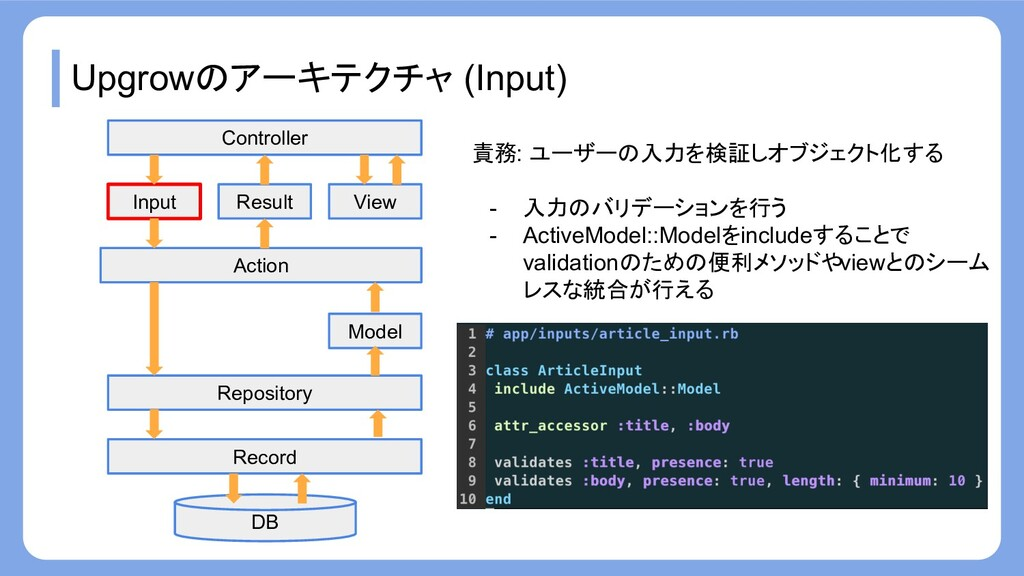 Upgrowのアーキテクチャ (Input) Record Repository Action...