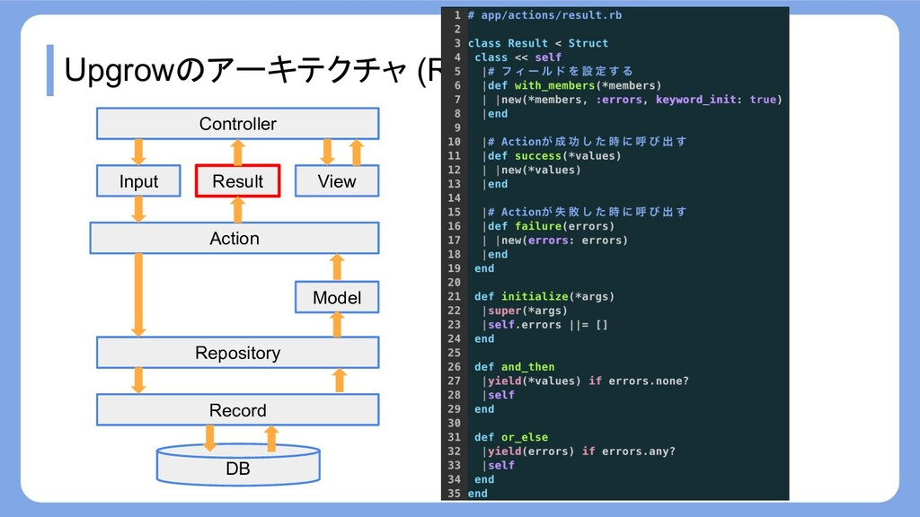 Upgrowのアーキテクチャ (Result) Record Repository Actio...