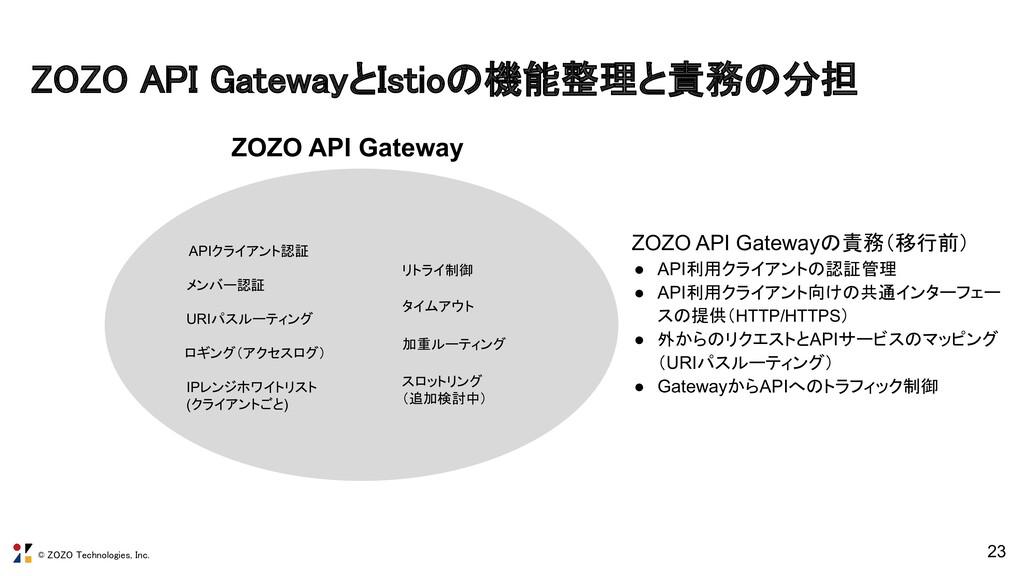 © ZOZO Technologies, Inc. ZOZO API GatewayとIsti...