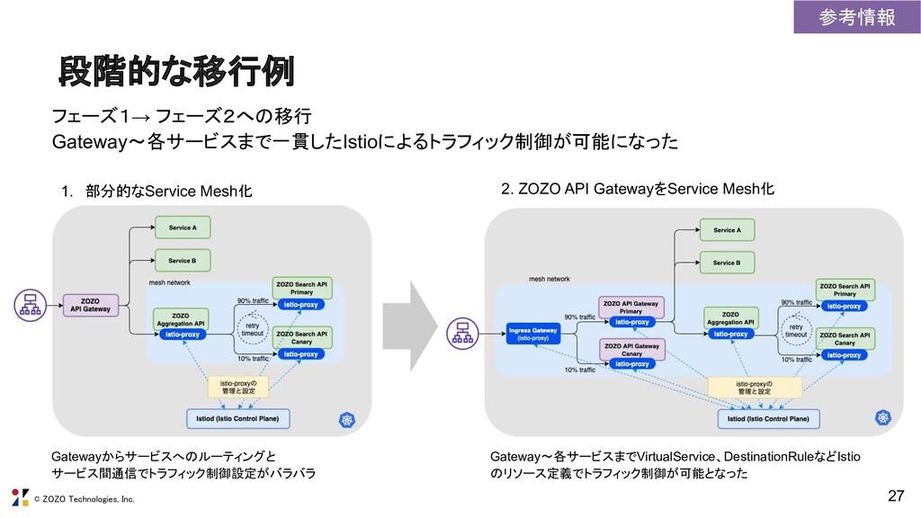 © ZOZO Technologies, Inc. 段階的な移行例 27 フェーズ1→ フェ...