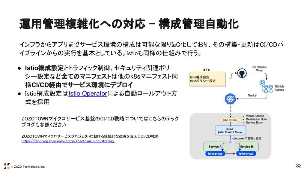 © ZOZO Technologies, Inc. 運用管理複雑化への対応 - 構成管理自動化...