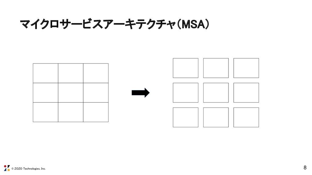 © ZOZO Technologies, Inc. マイクロサービスアーキテクチャ(MSA)...