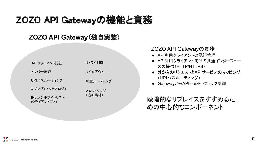 © ZOZO Technologies, Inc. ZOZO API Gatewayの機能と責...