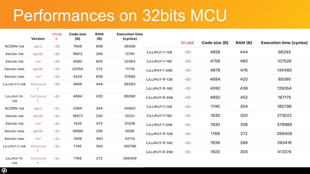 Performances on 32bits MCU