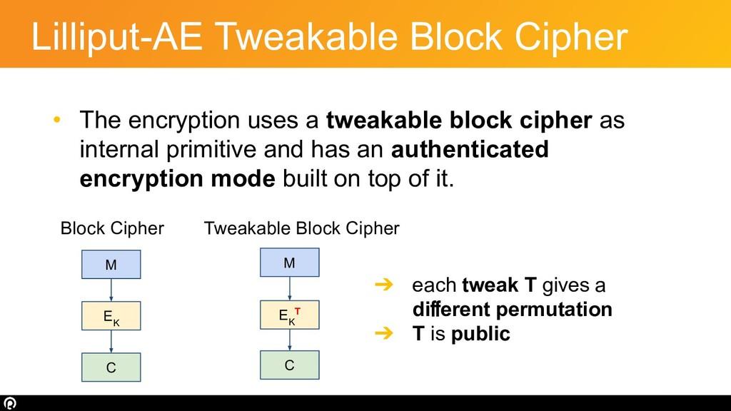 Lilliput-AE Tweakable Block Cipher • The encryp...