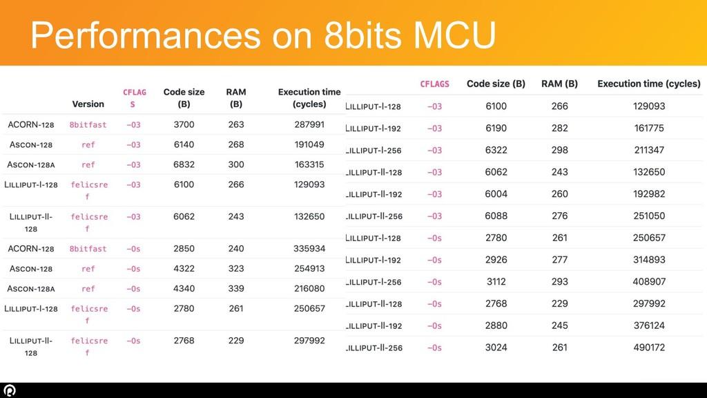 Performances on 8bits MCU