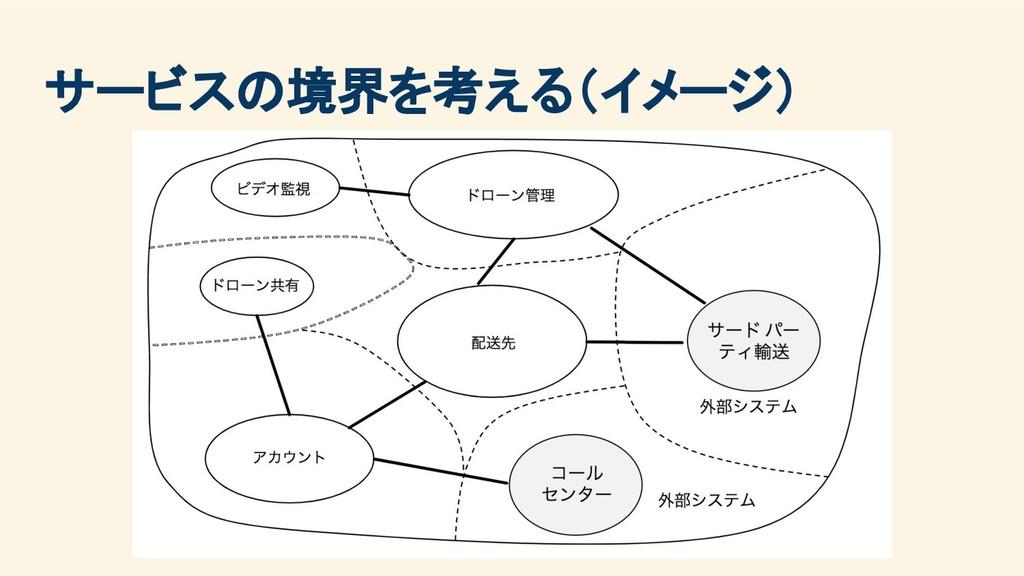 サービスの境界を考える(イメージ)