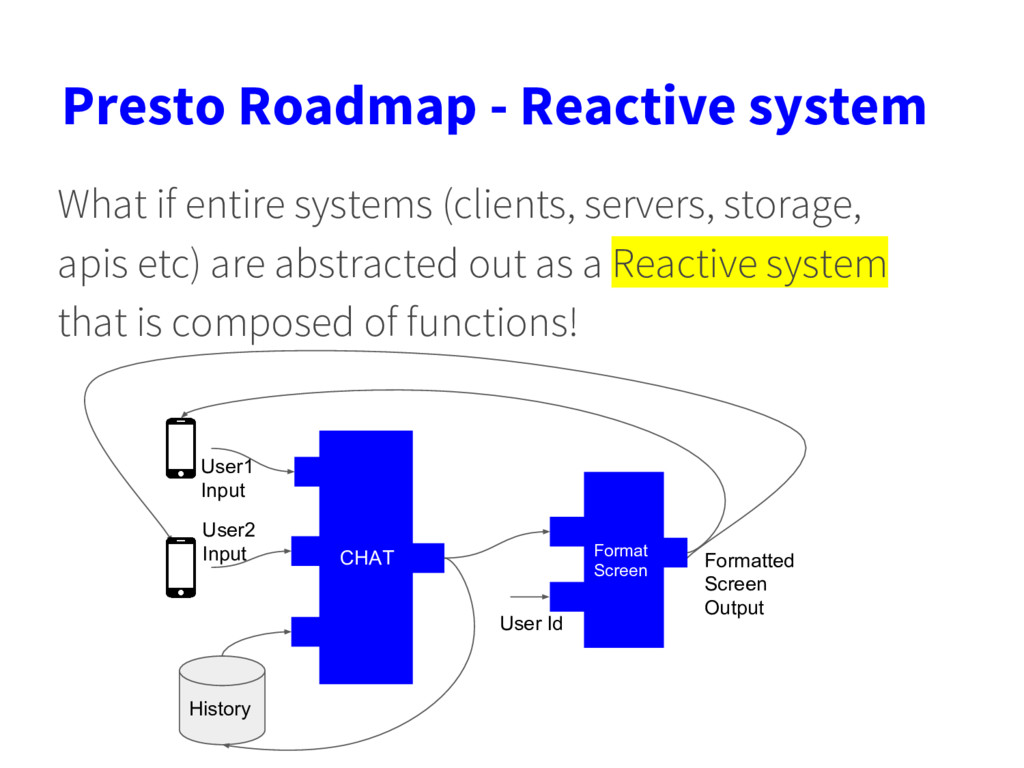 Presto Roadmap - Reactive system What if entire...