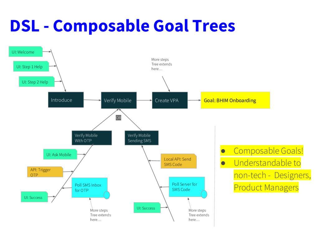 DSL - Composable Goal Trees ● Composable Goals!...
