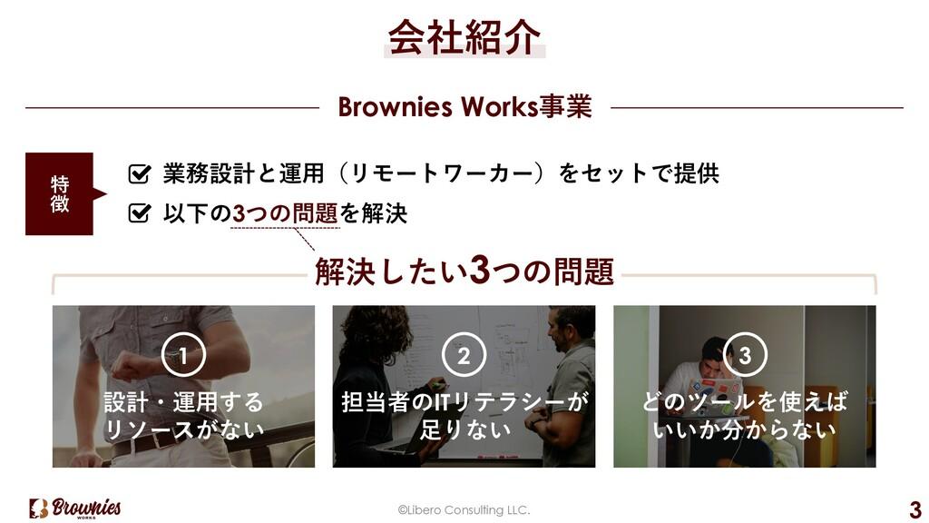 解決したい3つの問題 ©Libero Consulting LLC. 3 会社紹介 Brown...