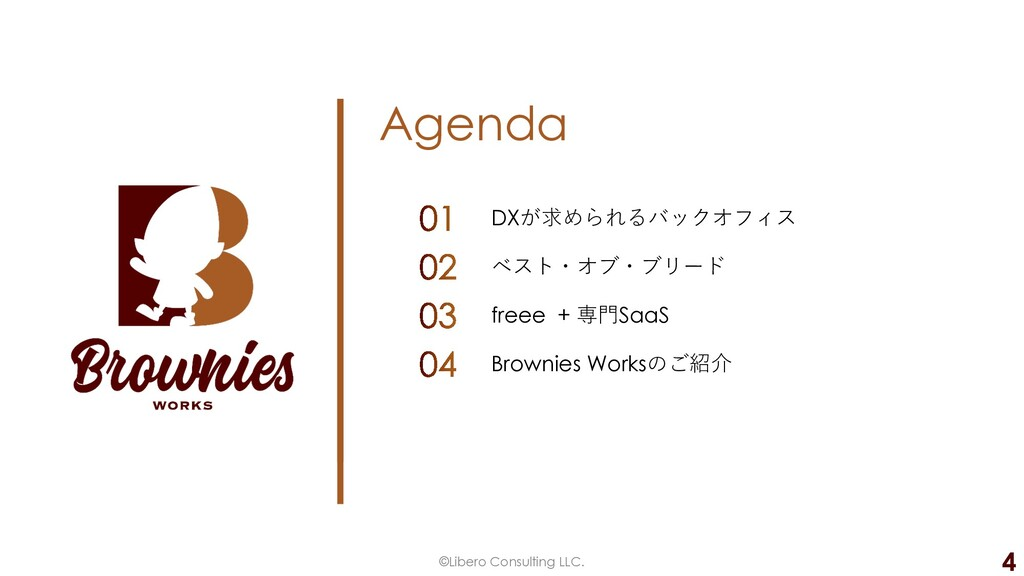 Agenda ©Libero Consulting LLC. 4 DXが求められるバックオフィ...
